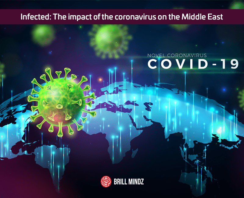 The impact of the coronavirus on the Middle East