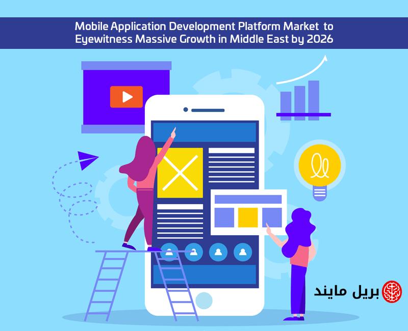 Mobile Application Development Platform Market